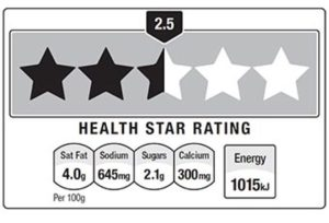 The Healthy Star Rating system... a better choice than the tick?